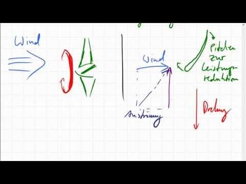 Hypertonie und Cholelithiasis
