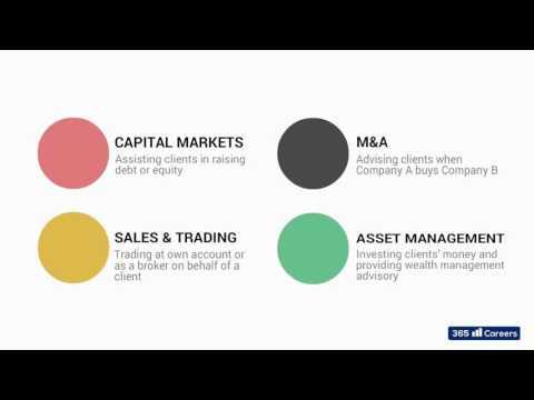 mp4 Investment Banking Wikipedia, download Investment Banking Wikipedia video klip Investment Banking Wikipedia