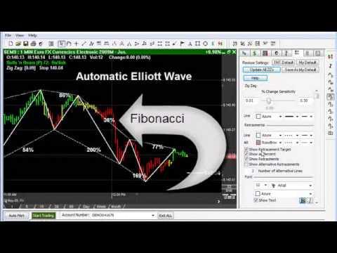 statistiken zum handelsvolumen der kryptowährung fibonacci trading software kostenlos