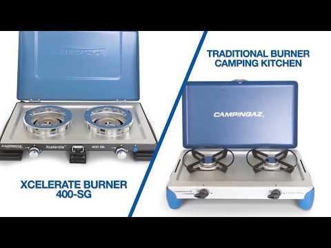 Campingaz® Xcelerate™ Brennertechnologie