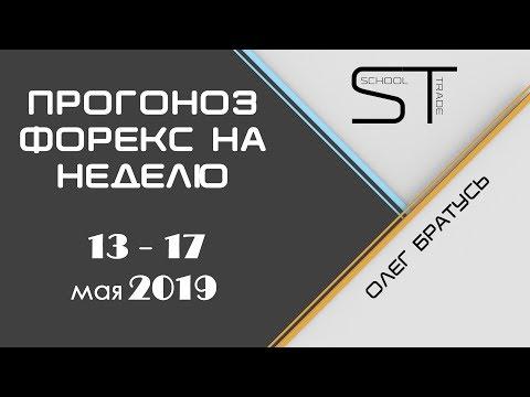 ПРОГНОЗ РЫНКА ФОРЕКС НА НЕДЕЛЮ с 13.05 по 17.05.2019