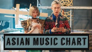 ASIAN MUSIC CHART June 2017