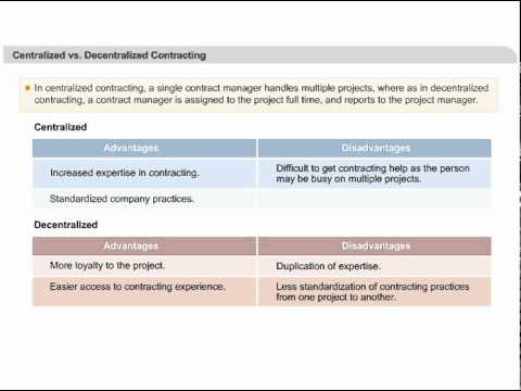 Centralized and Decentralized Contracting   PMP Online ... - YouTube