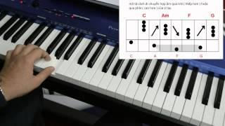 Hướng dẫn căn bản Piano tự đệm hát Bài 1