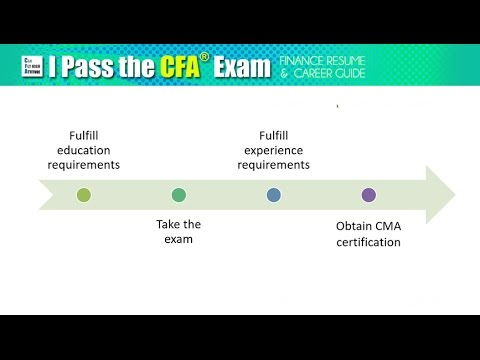 CFA Exam Requirements (Education and Experience) - YouTube