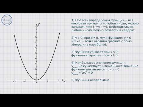 Функция y= kx² , ее свойства, график