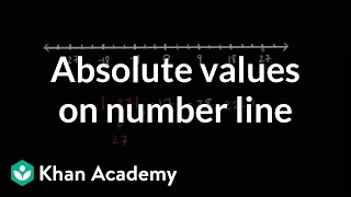 Sorting Absolute Values On Number Line