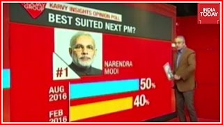 Video Mood Of Nation Poll : Who Will Win 2017 Lok Sabha Elections ?