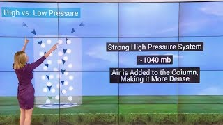 High Vs. Low Pressure | Weather Wisdom