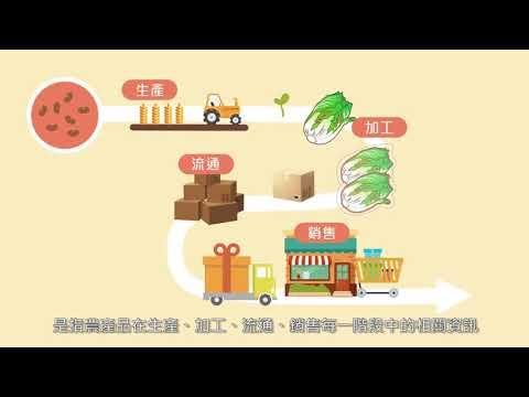 02 TAP守護農產品安全1分鐘