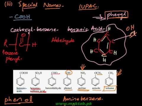 FSc Chemistry Book2, CH 9, LEC 2: Nomenclature of Benzene Derivatives