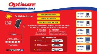 OptiMATE Solar Charger-Monitor: Wees klaar voor de toekomst!