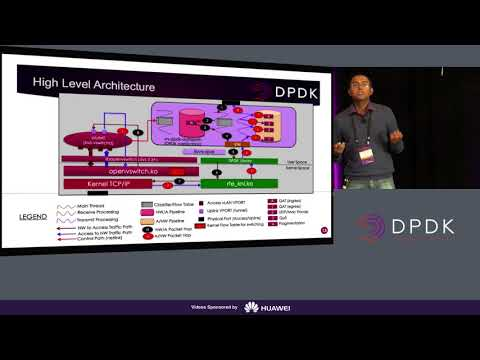 OvS-DPDK Performance Optimizations to Meet Telco Needs by Jan