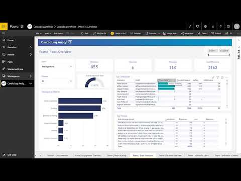 How to Boost Adoption in Office 365/Teams with Analytics