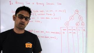 花花酱LeetCode 98  Validate Binary Search Tree - 刷题找工作