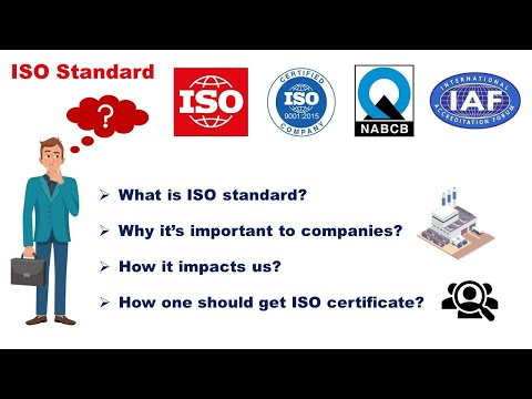 ISO Standard Explained | What is ISO | Benefits of getting ISO certified