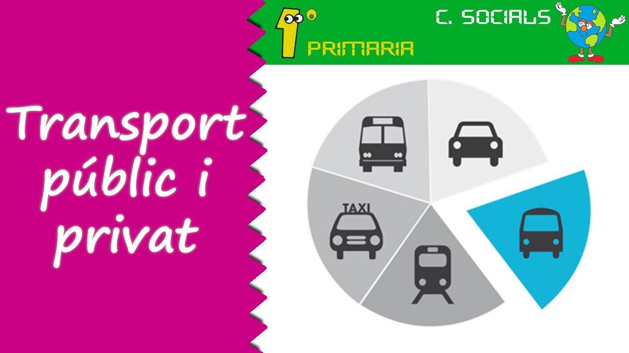 Ciències Socials. 1r Primaria. Tema 4: Transport públic i privat