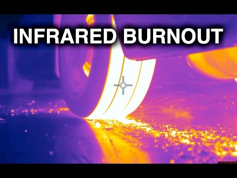 What Happens to a Tire During a Burnout?