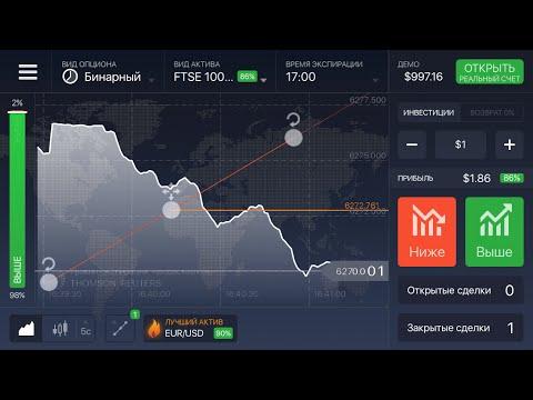 Как инвестировать в биткоин и другие криптовалюты что это