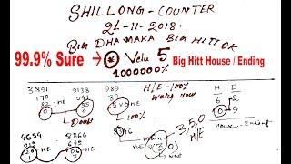 14-09-2018: Shillong Teer Target🎯 - Музыка для Машины