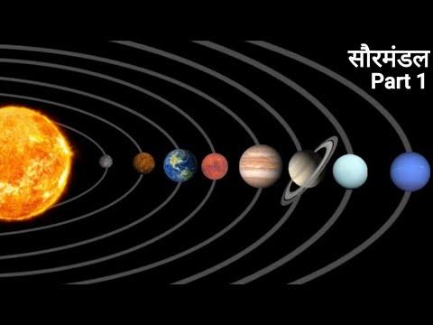 Part-1   सौरमंडल के सभी ग्रह की जानकारी   सौरमंडल क्या है   all planets information by Facts Knowing