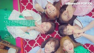 빌보드 케이팝 100 주요 순위 21.05.22