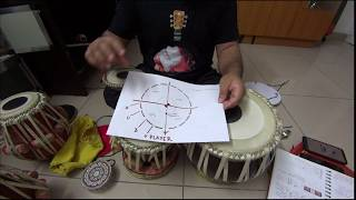 Facts  of Tabla -Part 2- HOW TO TUNE YOUR TABLA - I