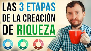 Video: Las 3 Etapas De La Creación De Riqueza