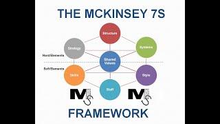 The McKinsey 7S Framework - Simplest Explanation Ever