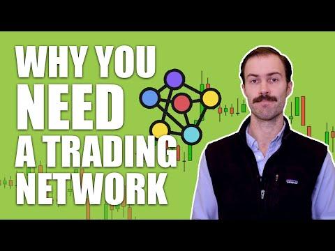 Smarts prekybos stebėjimo sistema
