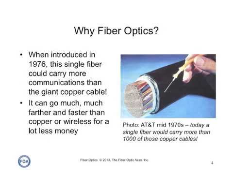 how fiber optics are made Learn about the history of fiber optics development that  the idea of using high purity sio2 for a glass fiber to transmit light was made public information in a.