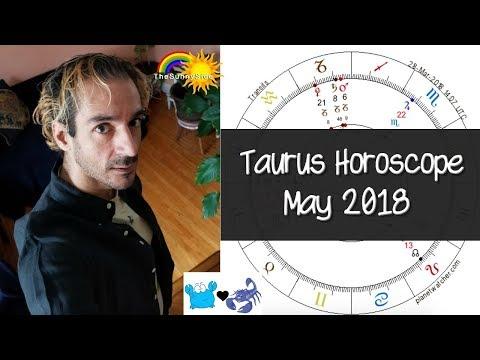 Стрелец тигр гороскоп на 2016