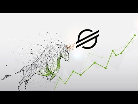 Bitcoin grafikon története