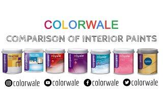 Comparison of Interior Paints Asian Paints - Royale, Premium Emulsion, Health Shield