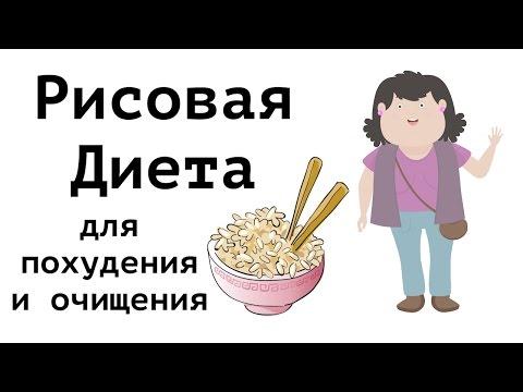 Как избавиться от целлюлита если нет лишнего веса