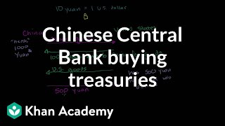 Chinese Central Bank Buying Treasuries