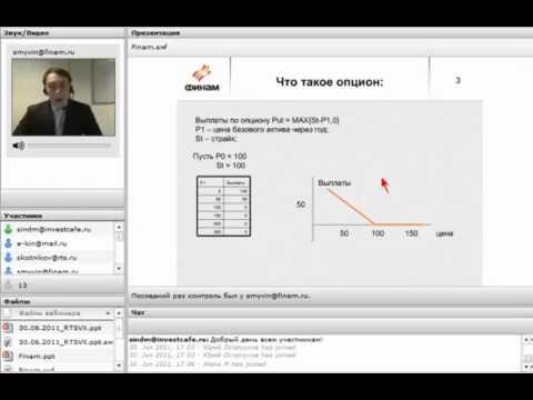 Индикатор чайкина для бинарных опционов видео