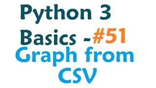 Python3ProgrammingTutorial-MatplotlibplottingfromaCSV