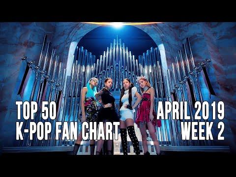 Top 50 K-Pop Songs Chart - April 2019 Week 2 Fan Chart