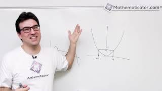 Vlastnosti funkce 6 - Prostá funkce