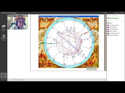 Аспект 160 градусов в астрологии