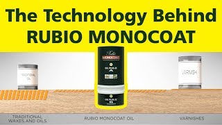 Rubio Monocoat Technology