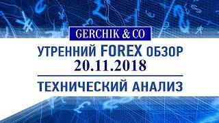 ⚡ Технический анализ основных валют 20.11.2018 | Утренний обзор Форекс с Gerchik & Co.