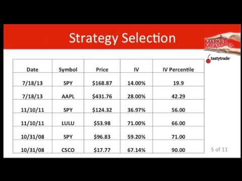 Optimal strategy for binary options