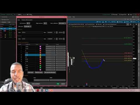 Download Thinkorswim Fibonacci Tool Setup Video 3GP Mp4 FLV HD Mp3