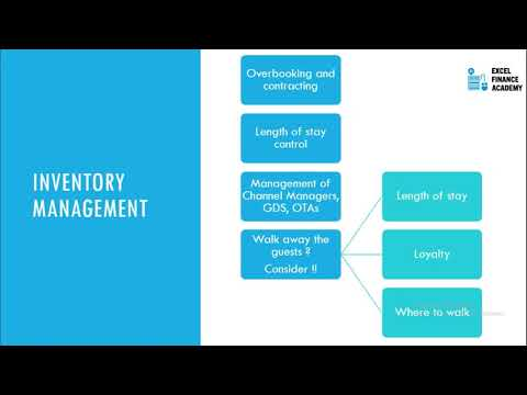 Revenue management-Inventory Management and Reports ...
