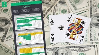 Learning Basic Blackjack Strategy through the Challenge Format