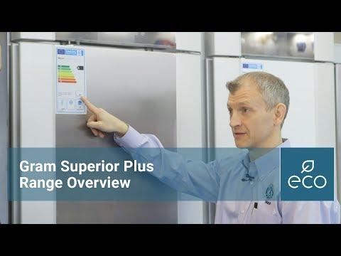 Gram Superior Plus Overview