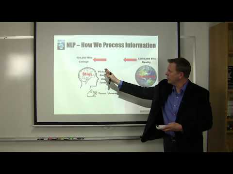 What is NLP & How Does It Work? Neuro Linguistic Programming ...