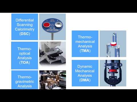 Thermal Analysis – online training course